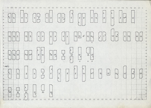 alphabet-for-cutout-letters-c.-1985